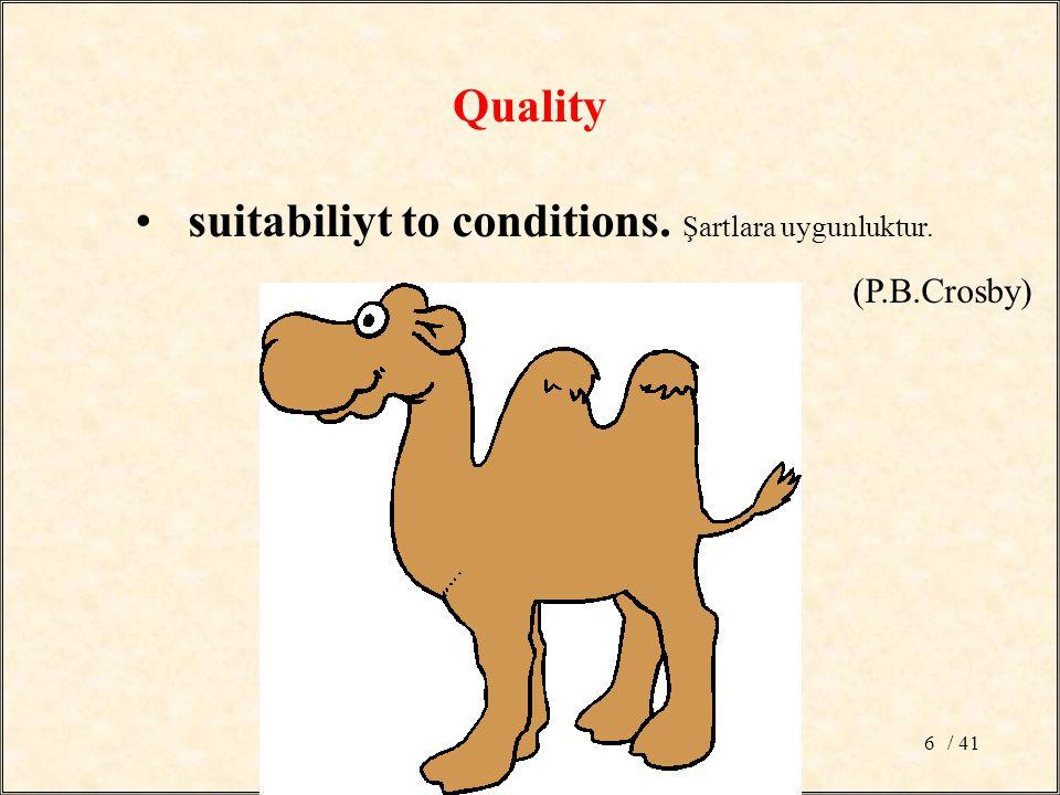 / 416 suitabiliyt to conditions. Şartlara uygunluktur. (P.B.Crosby) Quality