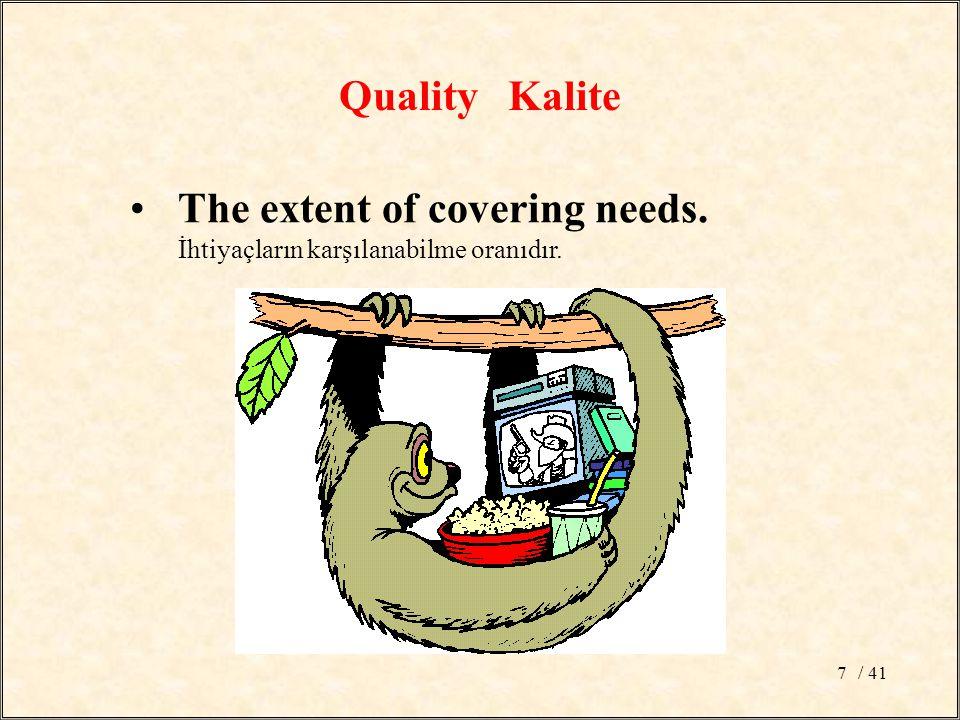/ 417 The extent of covering needs. İhtiyaçların karşılanabilme oranıdır. Quality Kalite