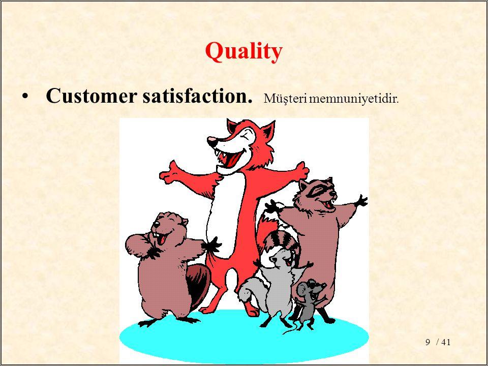 / 419 Customer satisfaction. Müşteri memnuniyetidir. Quality