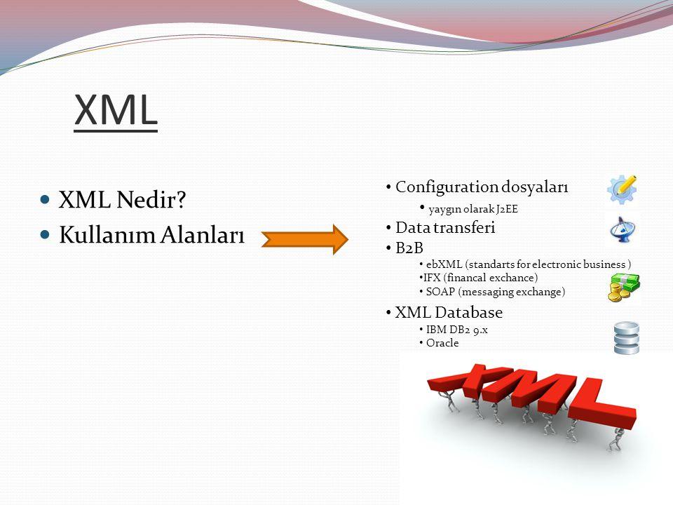 XML Nedir? Kullanım Alanları XML Architecture XML
