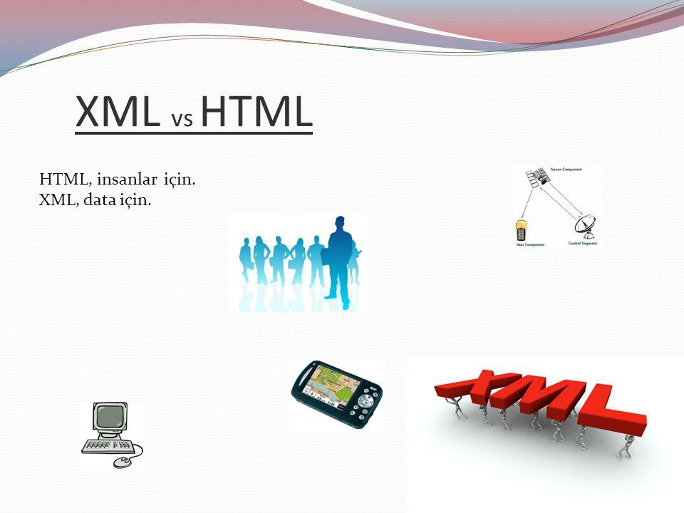 XML XML Syntax Hüseyin C+ Süleyman A- Hüseyin C+ Süleyman A-