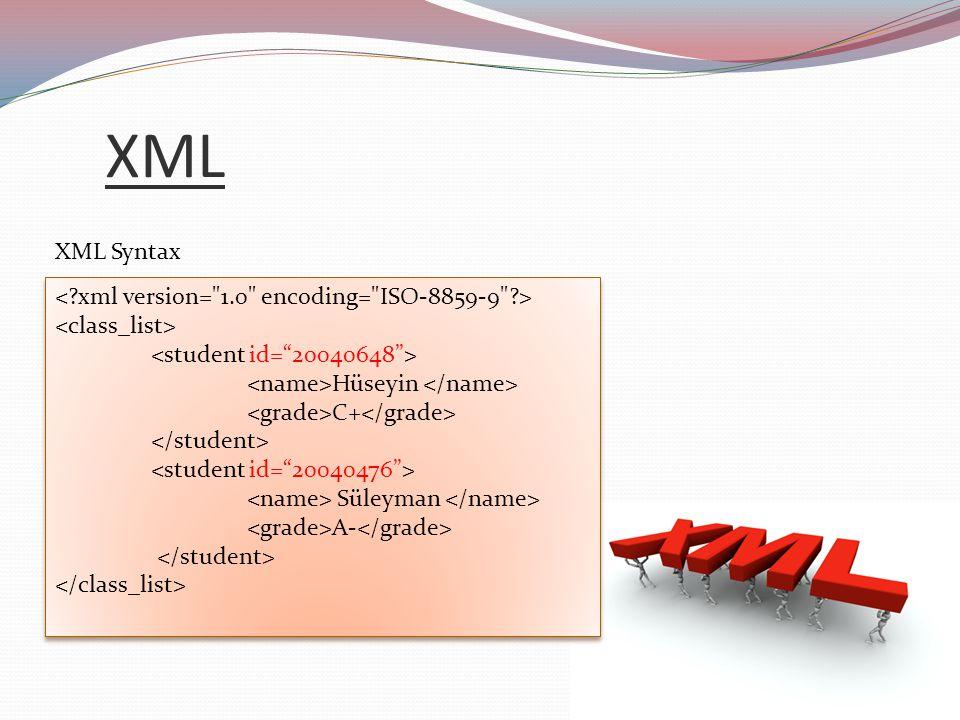 XML XML Syntax 20040648 Hüseyin C+ 20040476 Süleyman A- 20040648 Hüseyin C+ 20040476 Süleyman A-