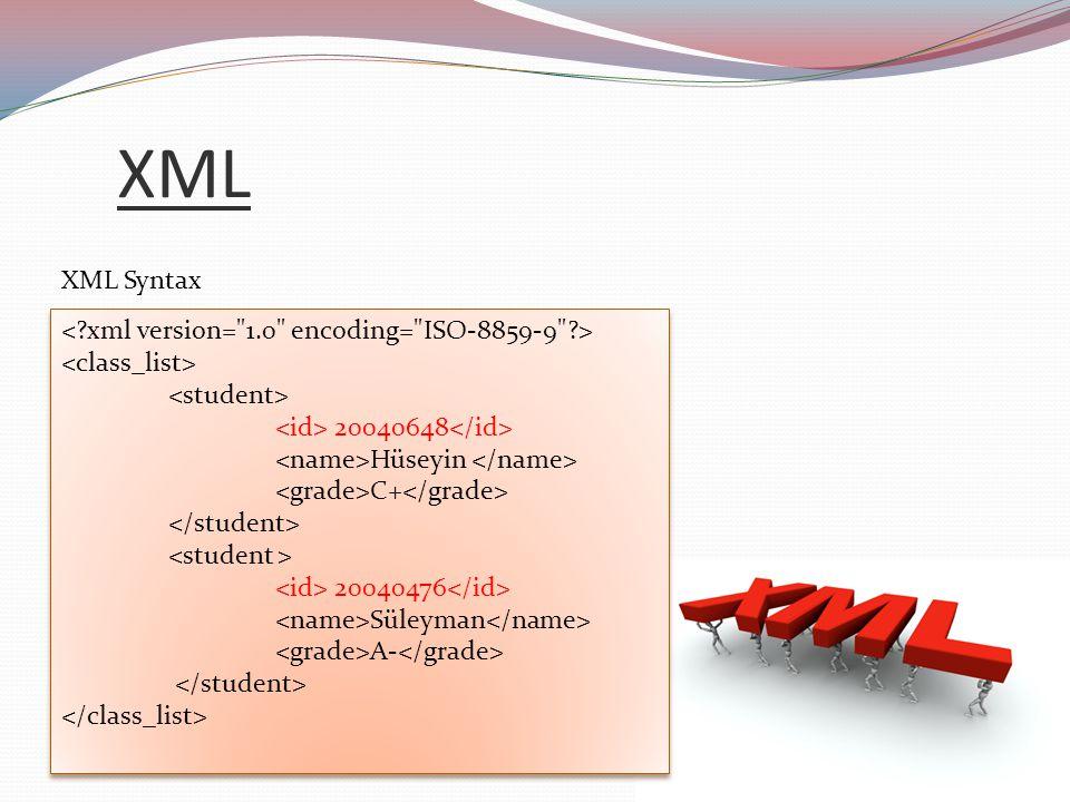 XML XML Syntax – Well Formed & Validate (iyi biçimli & geçerli) Hüseyin C+ Süleyman A- Hüseyin C+ Süleyman A-
