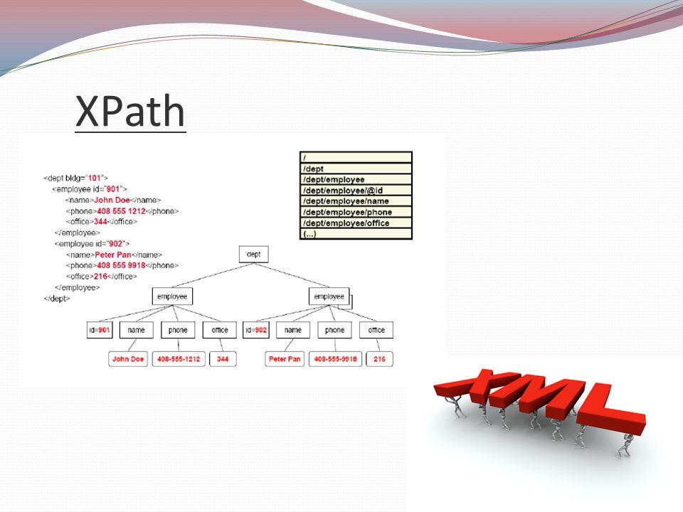 DTD & XML Schema DTD Document Type Definition Niçin kullanılırlar.