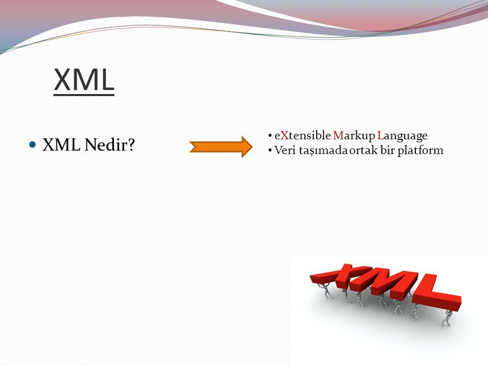 XML Nedir? eXtensible Markup Language Veri taşımada ortak bir platform Donanımdan bağımsızlık XML