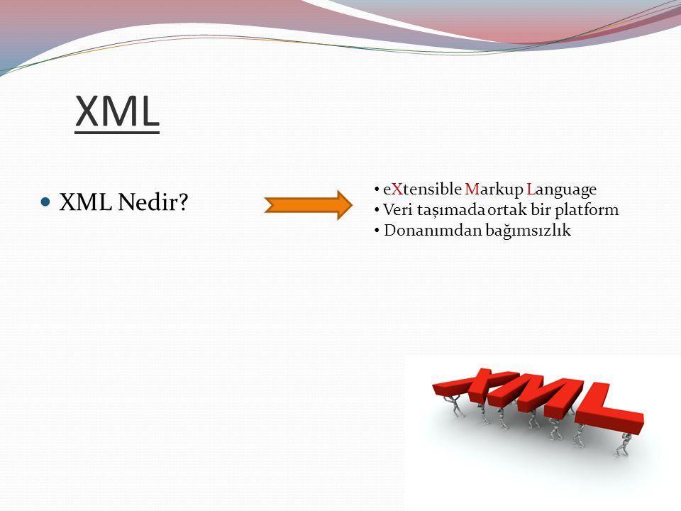 XML Nedir? ENTEGRASYON! XML