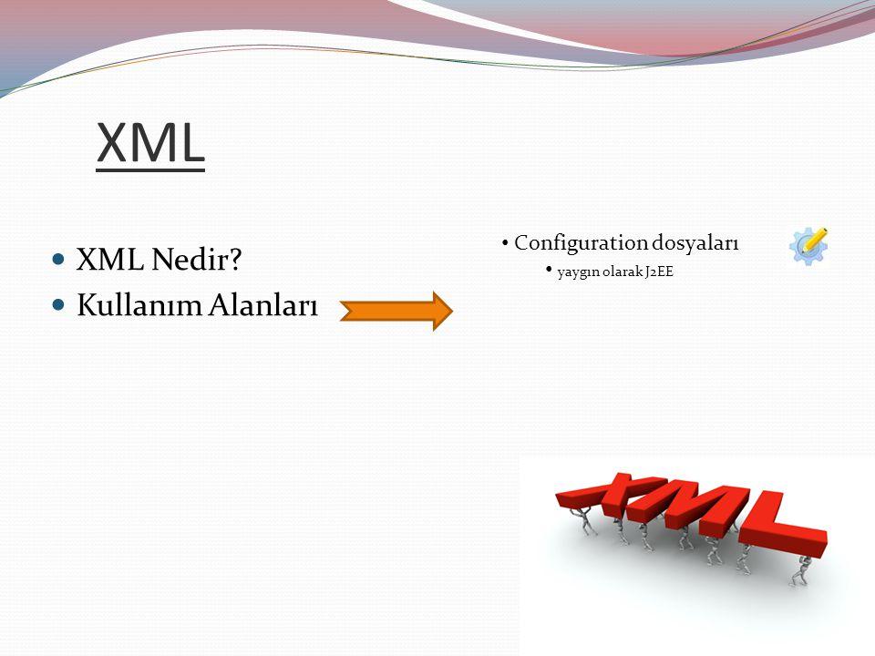 XML Nedir? Kullanım Alanları XML Configuration dosyaları yaygın olarak J2EE Data transferi