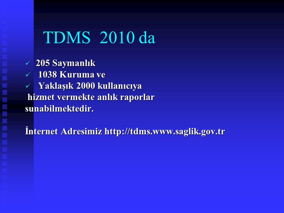 TDMS 2010 da 205 Saymanlık 205 Saymanlık 1038 Kuruma ve 1038 Kuruma ve Yaklaşık 2000 kullanıcıya Yaklaşık 2000 kullanıcıya hizmet vermekte anlık rapor
