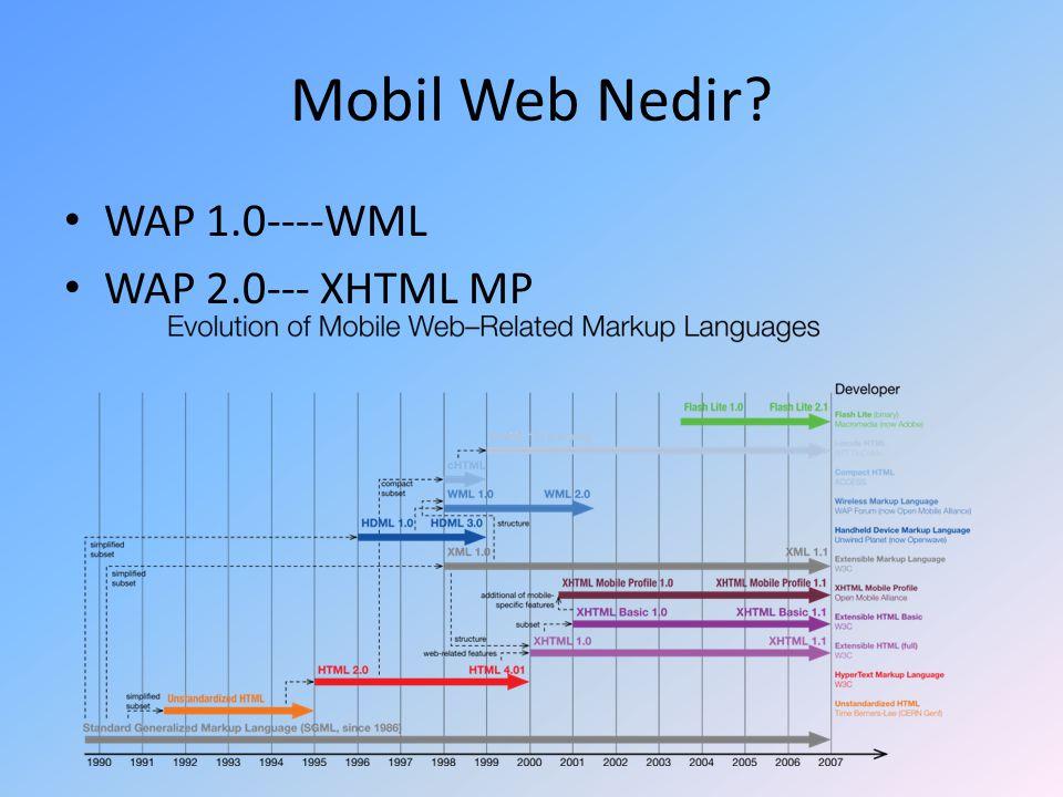 Mobil Web Nedir? WAP 1.0----WML WAP 2.0--- XHTML MP
