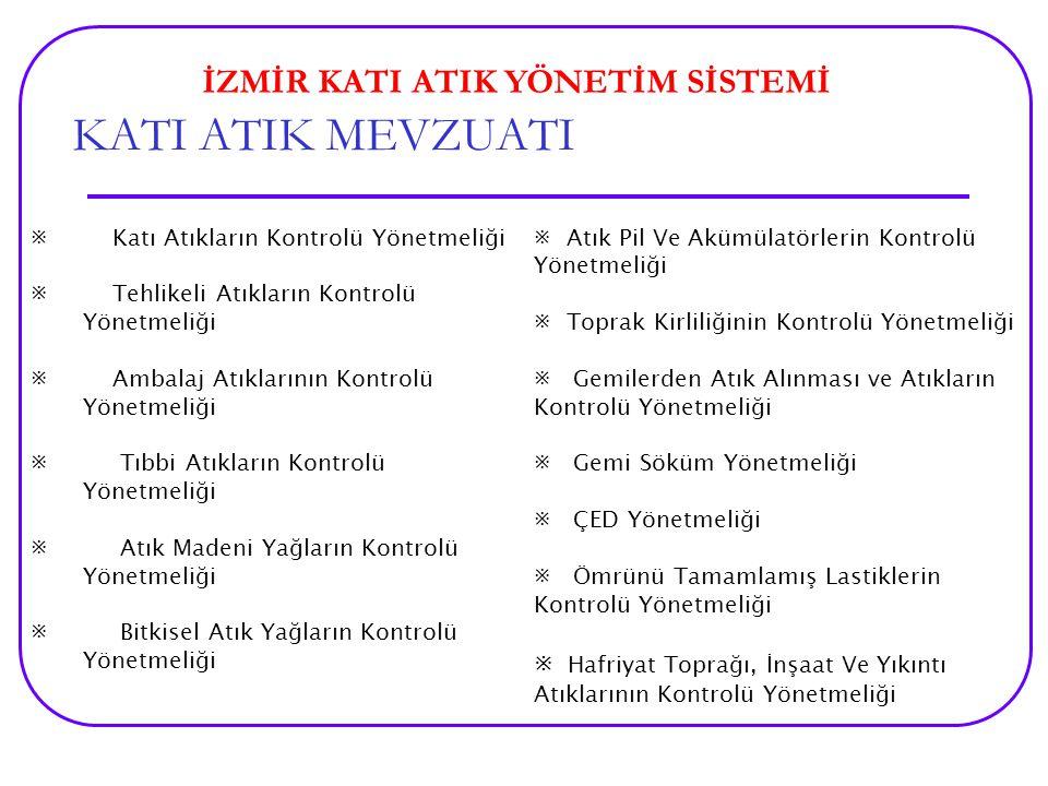  TEHLİKELİ ATIK KABULÜ YAPILMAMAKTADIR.