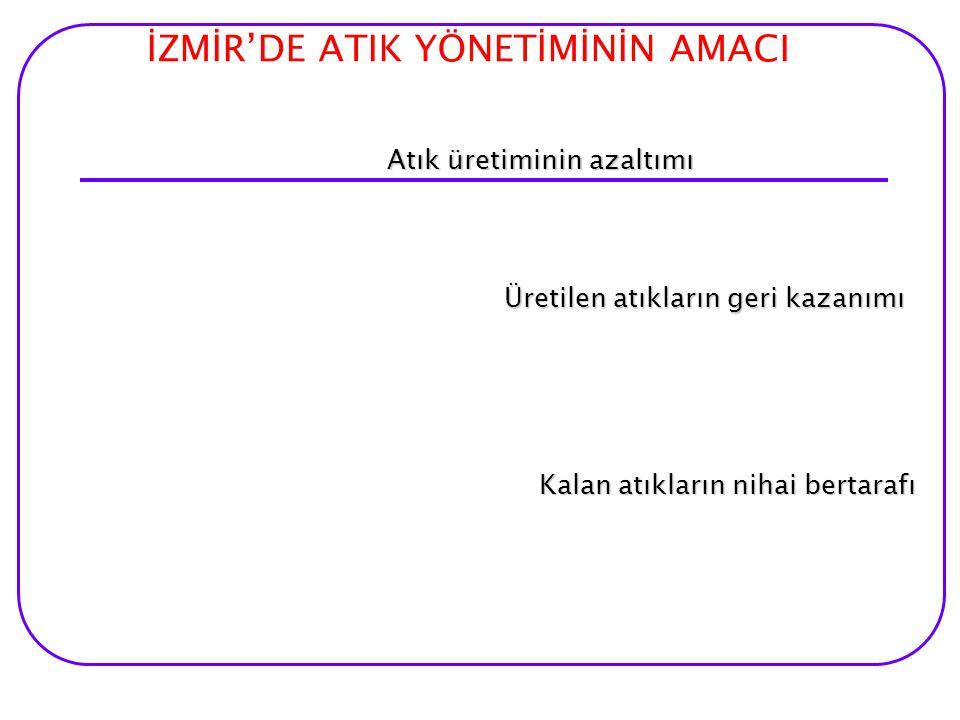 İzmir Büyükşehir Belediyesi araçları ile Toplama ve Taşıma: Hastane: 55 Poliklinik: 184 Diğer küçük ölçekli merkezler: 540 Ortalama 13 ton/gün atık, (2007) Tıbbi atık toplama ve taşıma için ayrıca Kurum Lisansı alındı.