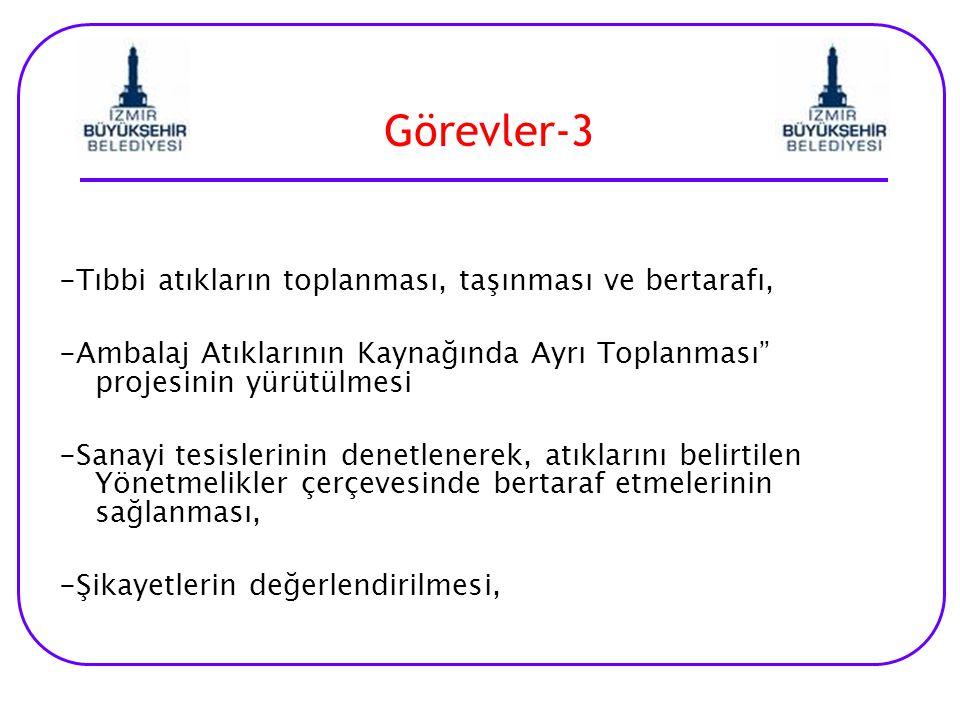 KATI ATIK HİZMETLERİ  56 Belediye'de; (-;2004) 26 Düzensiz Atık Depolama Alanı 30 Belediyece kullanıldı.