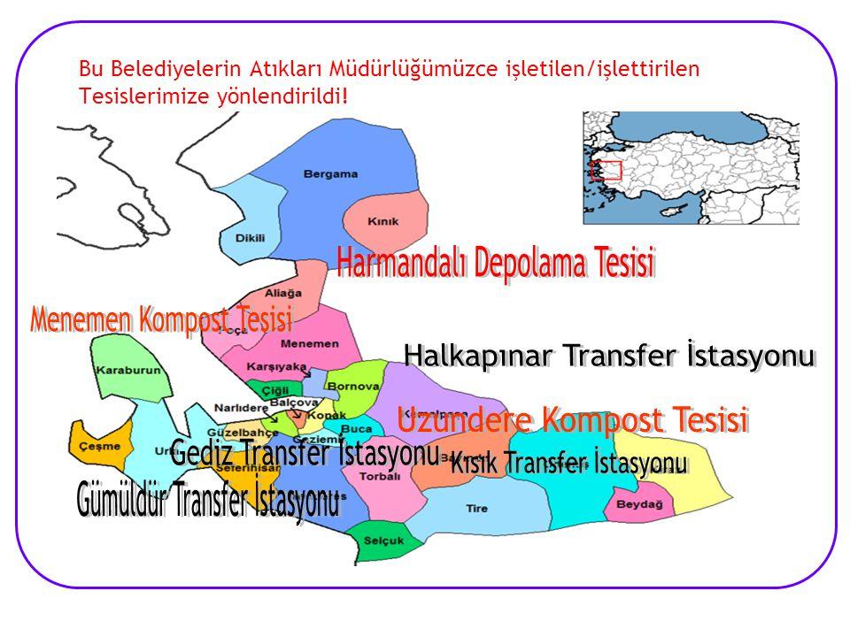 HARMANDALI DÜZENLİ ATIK DEPOLAMA TESİSİ 1992'den beri işletilen İlimizin tek düzenli depolama alanı, Alan : 90 hektar, Merkeze 25 km.