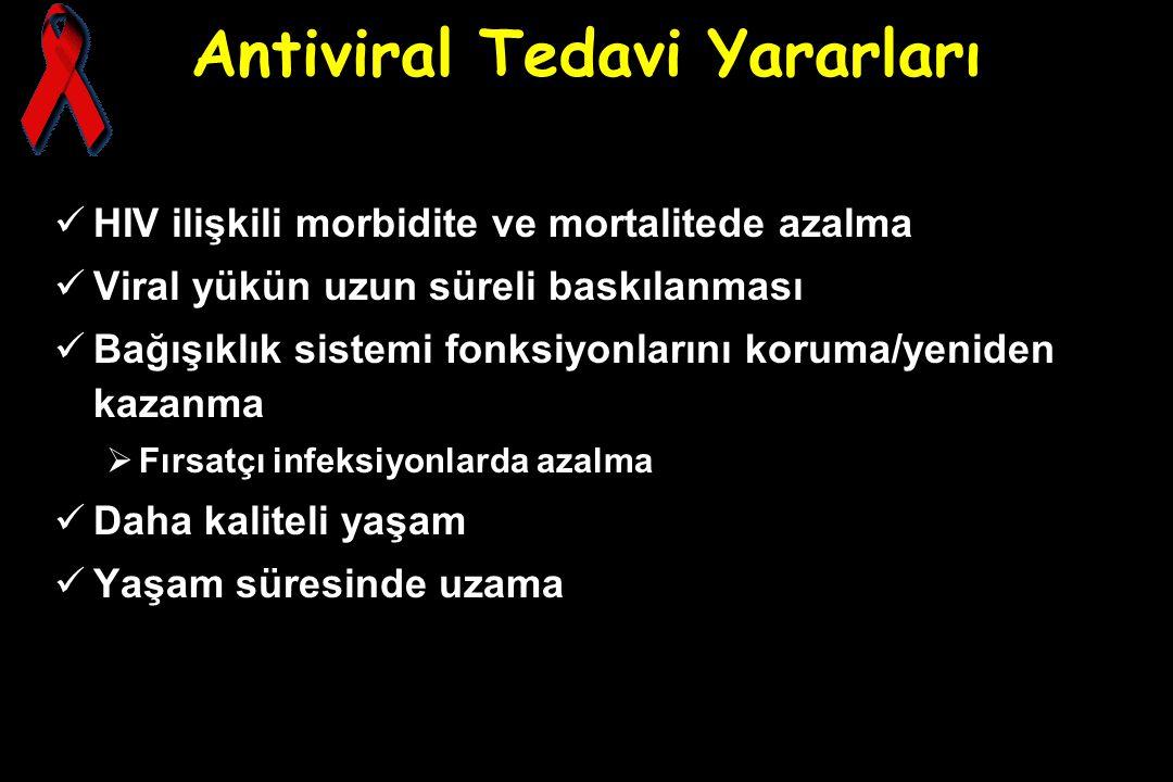 Antiviral Tedavi Yararları HIV ilişkili morbidite ve mortalitede azalma Viral yükün uzun süreli baskılanması Bağışıklık sistemi fonksiyonlarını koruma