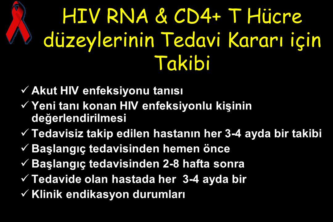 HIV RNA & CD4+ T Hücre düzeylerinin Tedavi Kararı için Takibi Akut HIV enfeksiyonu tanısı Yeni tanı konan HIV enfeksiyonlu kişinin değerlendirilmesi T