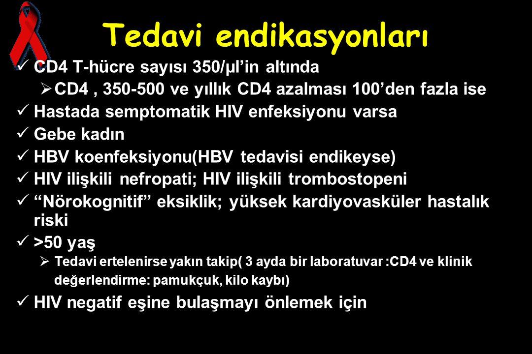 Tedavi endikasyonları CD4 T-hücre sayısı 350/μl'in altında  CD4, 350-500 ve yıllık CD4 azalması 100'den fazla ise Hastada semptomatik HIV enfeksiyonu