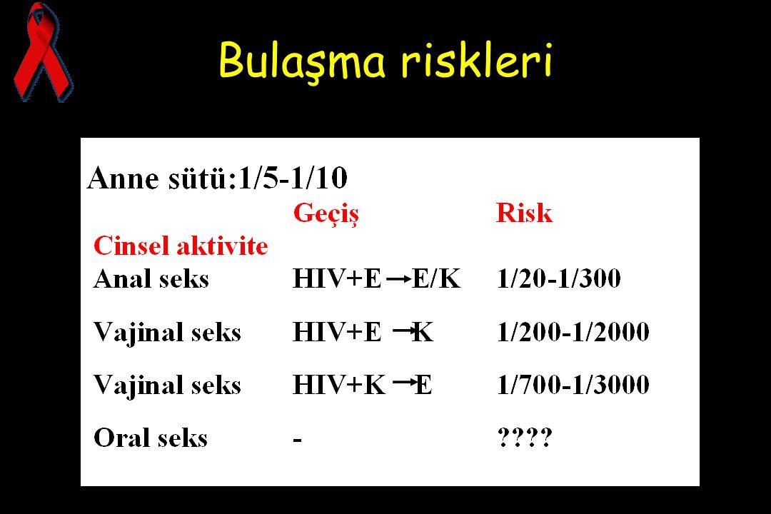 Bulaşma riskleri