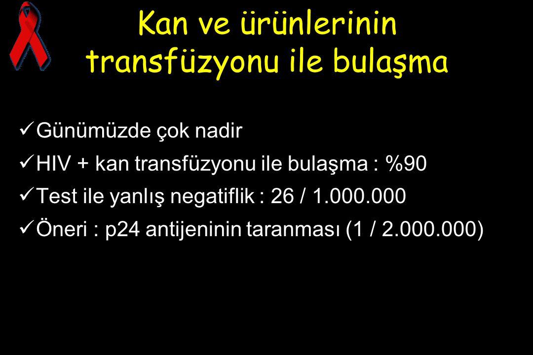 Kan ve ürünlerinin transfüzyonu ile bulaşma Günümüzde çok nadir HIV + kan transfüzyonu ile bulaşma : %90 Test ile yanlış negatiflik : 26 / 1.000.000 Ö