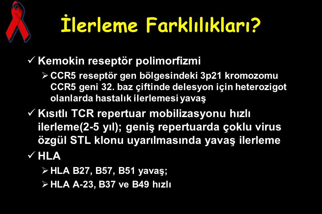 İlerleme Farklılıkları? Kemokin reseptör polimorfizmi  CCR5 reseptör gen bölgesindeki 3p21 kromozomu CCR5 geni 32. baz çiftinde delesyon için heteroz