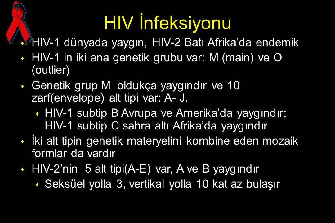 HIV İnfeksiyonu s HIV-1 dünyada yaygın, HIV-2 Batı Afrika'da endemik s HIV-1 in iki ana genetik grubu var: M (main) ve O (outlier) s Genetik grup M ol