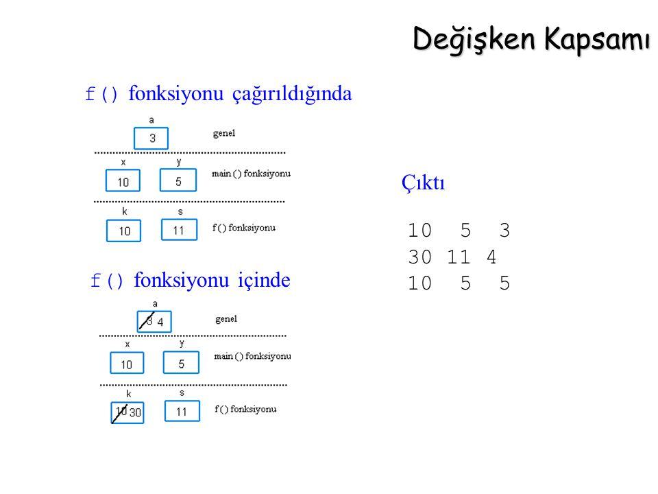 f() fonksiyonu çağırıldığında f() fonksiyonu içinde Çıktı 10 5 3 30 11 4 10 5 5