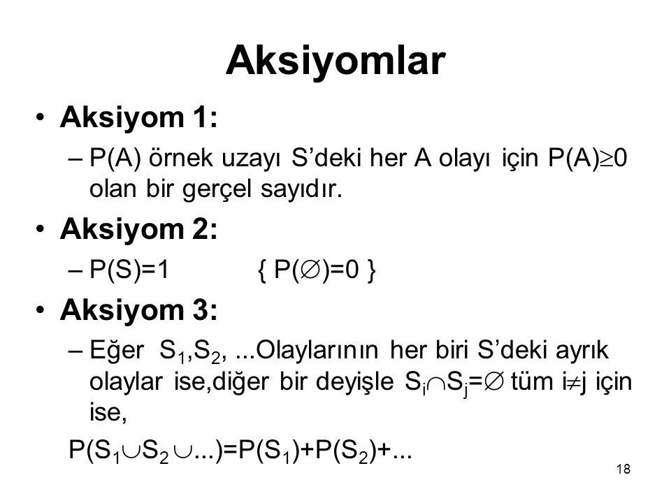 18 Aksiyomlar Aksiyom 1: –P(A) örnek uzayı S'deki her A olayı için P(A)  0 olan bir gerçel sayıdır. Aksiyom 2: –P(S)=1 { P(  )=0 } Aksiyom 3: –Eğer