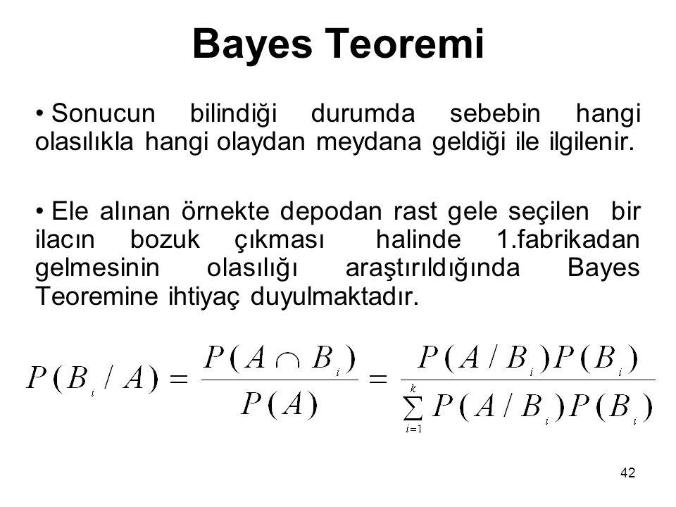42 Bayes Teoremi Sonucun bilindiği durumda sebebin hangi olasılıkla hangi olaydan meydana geldiği ile ilgilenir. Ele alınan örnekte depodan rast gele