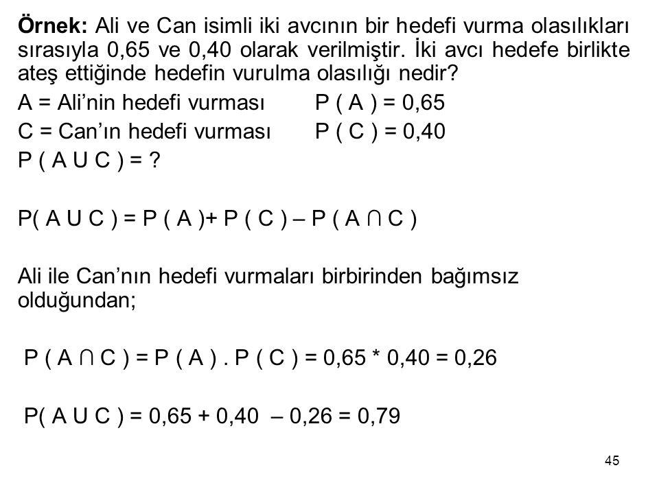 45 Örnek: Ali ve Can isimli iki avcının bir hedefi vurma olasılıkları sırasıyla 0,65 ve 0,40 olarak verilmiştir. İki avcı hedefe birlikte ateş ettiğin