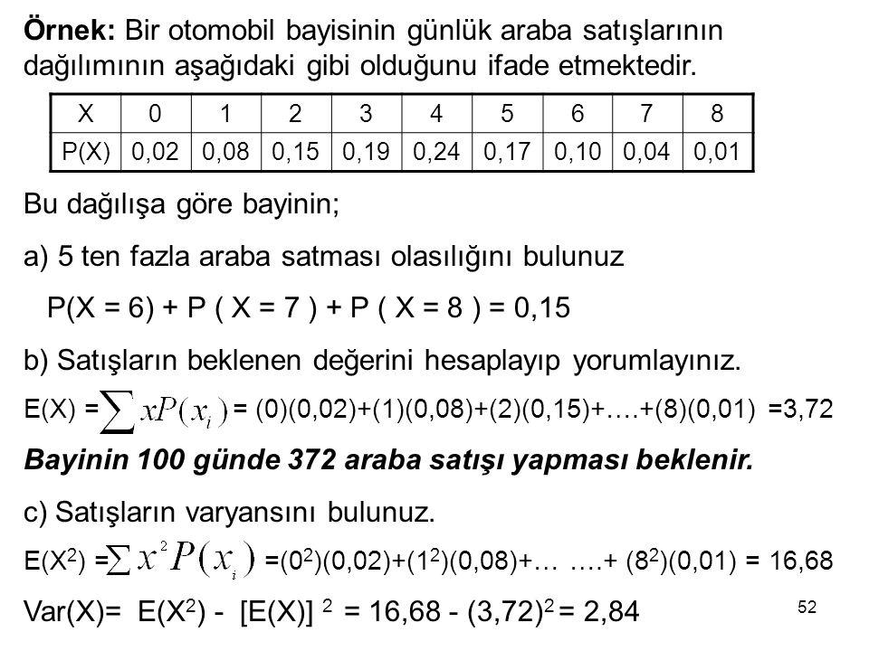 52 Örnek: Bir otomobil bayisinin günlük araba satışlarının dağılımının aşağıdaki gibi olduğunu ifade etmektedir. Bu dağılışa göre bayinin; a) 5 ten fa