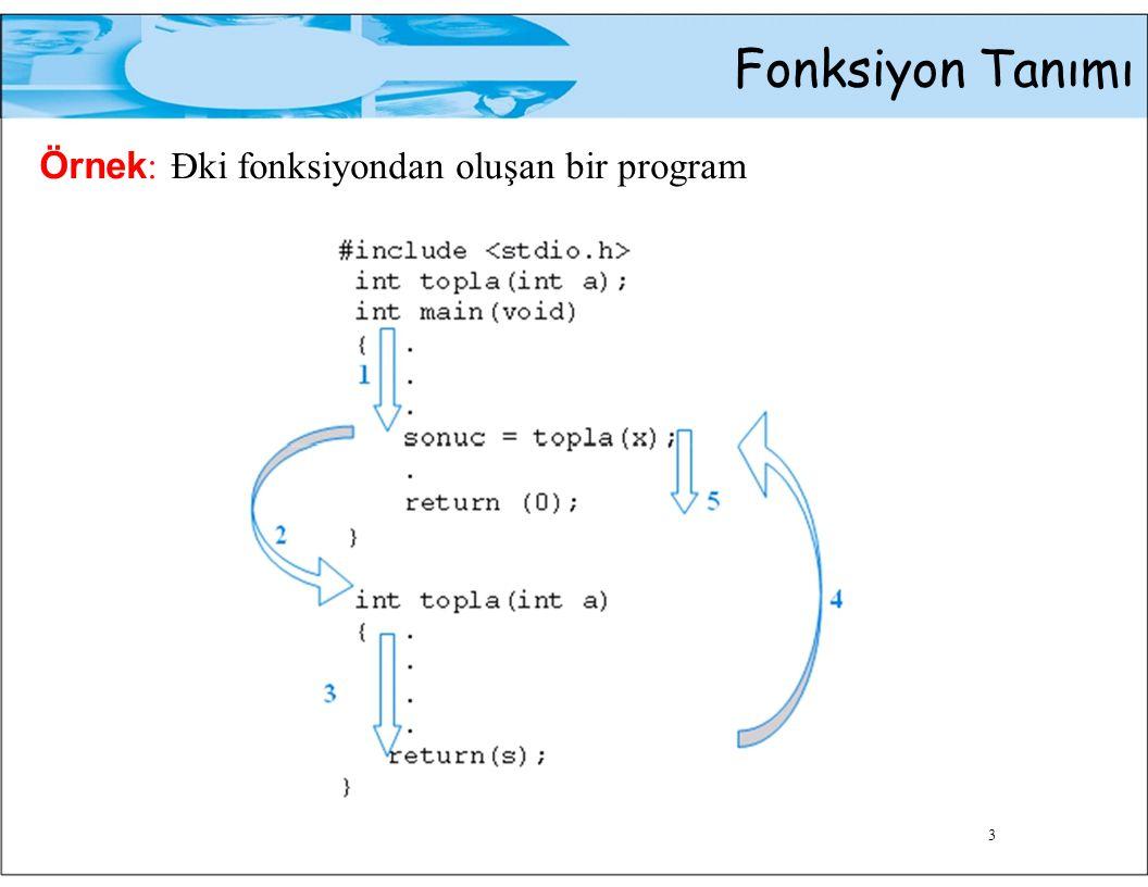 Fonksiyon Tanımı Fonksiyon Başlığı döndürme_tipi fonksiyon_ismi (parametre_ listesi) 4
