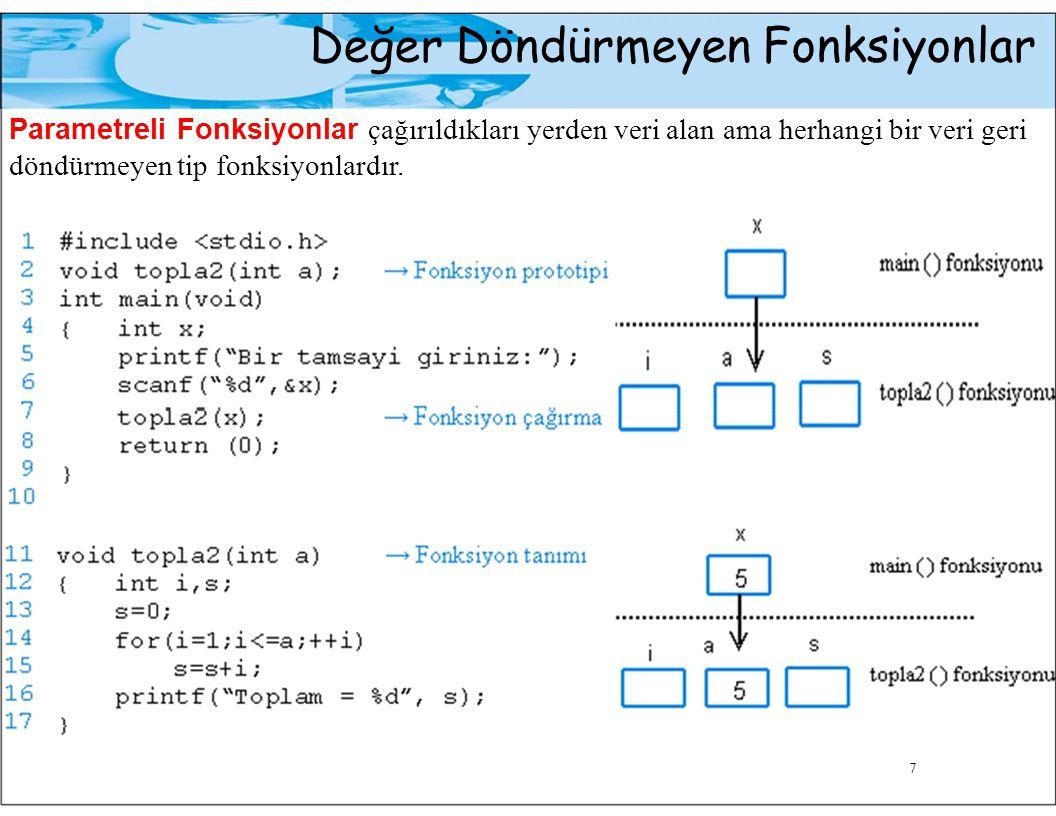 Değer Döndüren Fonksiyonlar Parametresiz Fonksiyonlar çağırıldıkları yere bir değer döndüren ve çağırıldıkları yerden bir veri almayan fonksiyonlardır.