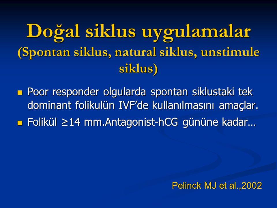 Doğal siklus uygulamalar (Spontan siklus, natural siklus, unstimule siklus) Poor responder olgularda spontan siklustaki tek dominant folikulün IVF'de