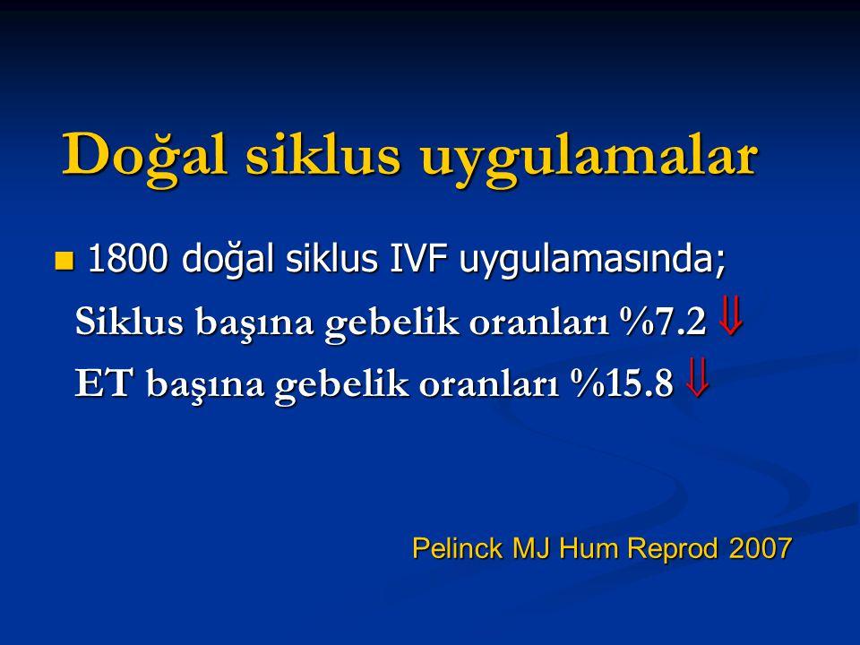 Doğal siklus uygulamalar 1800 doğal siklus IVF uygulamasında; 1800 doğal siklus IVF uygulamasında; Siklus başına gebelik oranları %7.2  Siklus başına