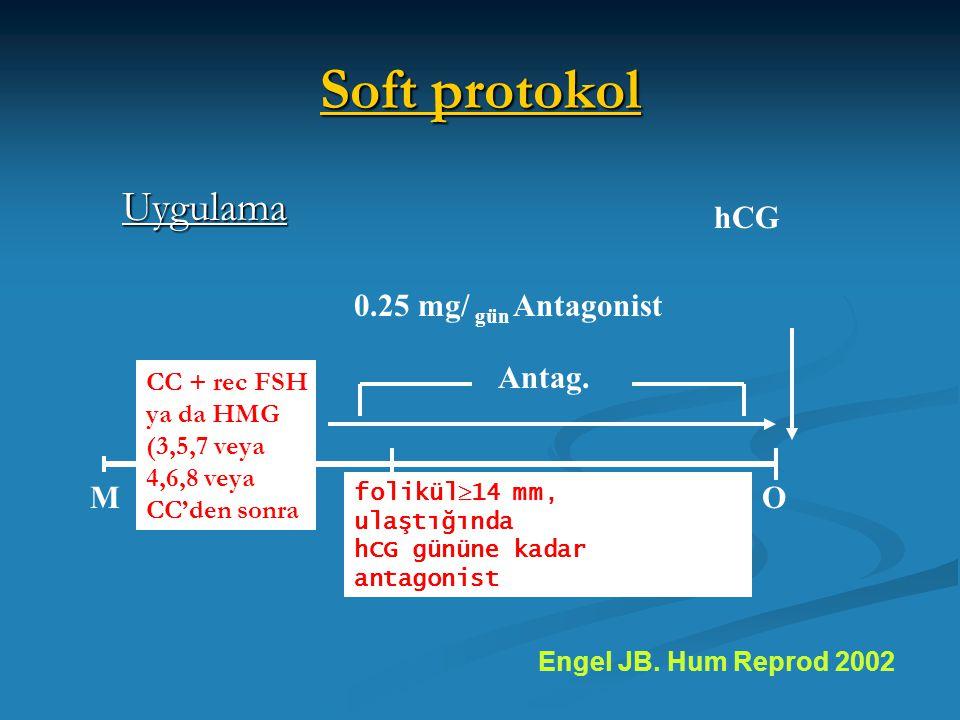 Soft protokol Uygulama M O Antag. 0.25 mg/ gün Antagonist hCG folikül  14 mm, ulaştığında hCG gününe kadar antagonist CC + rec FSH ya da HMG (3,5,7 v