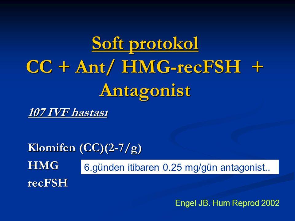 Soft protokol CC + Ant/ HMG-recFSH + Antagonist 107 IVF hastası Klomifen (CC)(2-7/g) HMGrecFSH 6.günden itibaren 0.25 mg/gün antagonist.. Engel JB. Hu