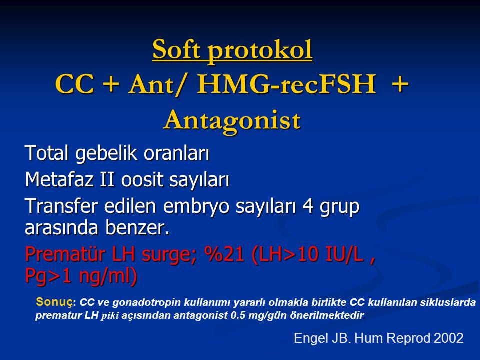 Soft protokol CC + Ant/ HMG-recFSH + Antagonist Total gebelik oranları Metafaz II oosit sayıları Transfer edilen embryo sayıları 4 grup arasında benze