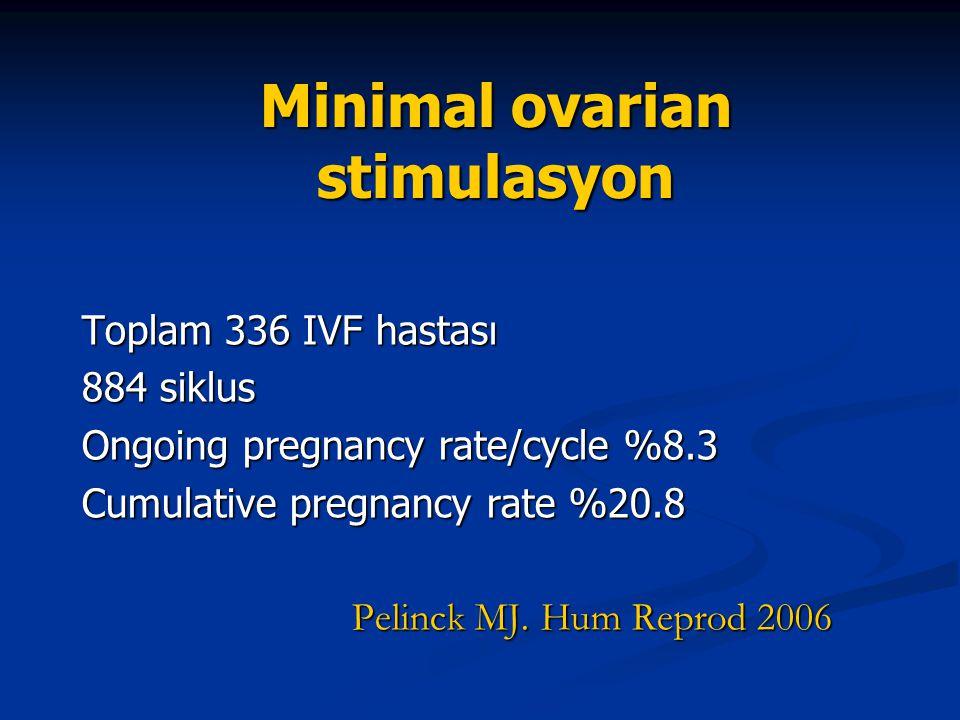 Minimal ovarian stimulasyon Toplam 336 IVF hastası 884 siklus Ongoing pregnancy rate/cycle %8.3 Cumulative pregnancy rate %20.8 Pelinck MJ.