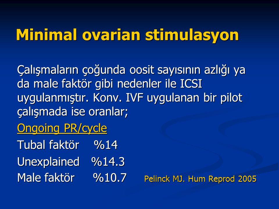 Minimal ovarian stimulasyon Çalışmaların çoğunda oosit sayısının azlığı ya da male faktör gibi nedenler ile ICSI uygulanmıştır. Konv. IVF uygulanan bi