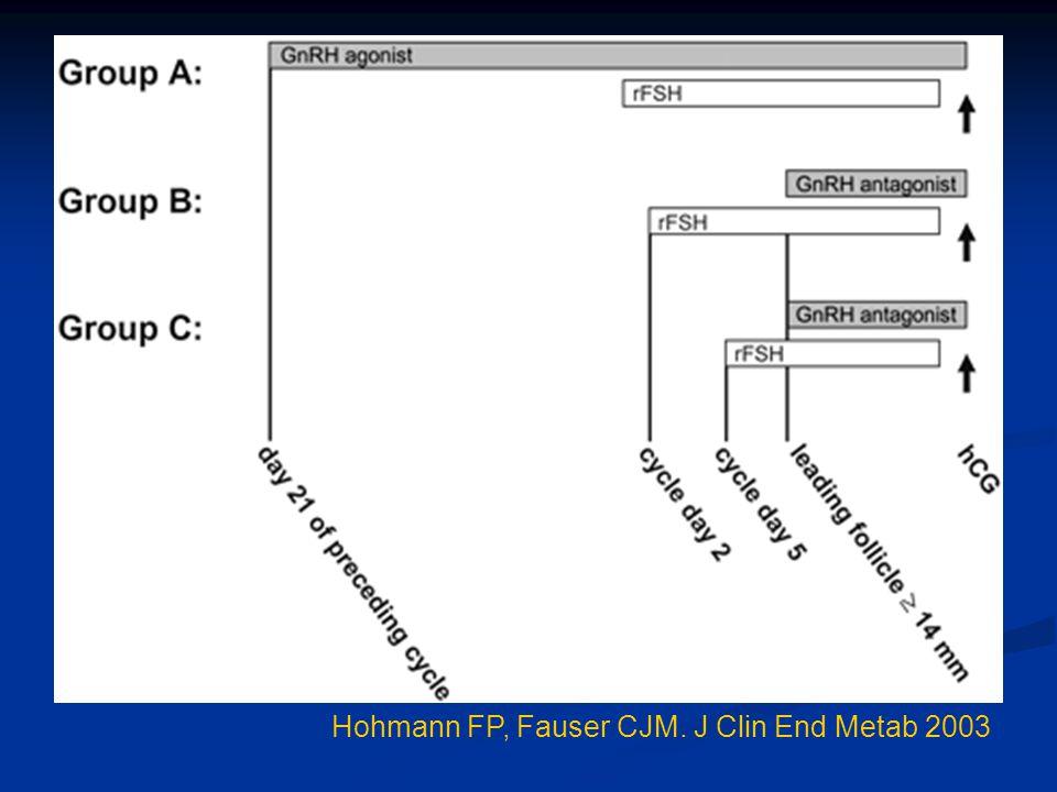 Hohmann FP, Fauser CJM. J Clin End Metab 2003