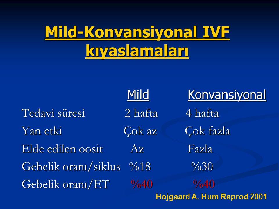 Mild-Konvansiyonal IVF kıyaslamaları Mild Konvansiyonal Mild Konvansiyonal Tedavi süresi 2 hafta 4 hafta Yan etki Çok az Çok fazla Elde edilen oosit A