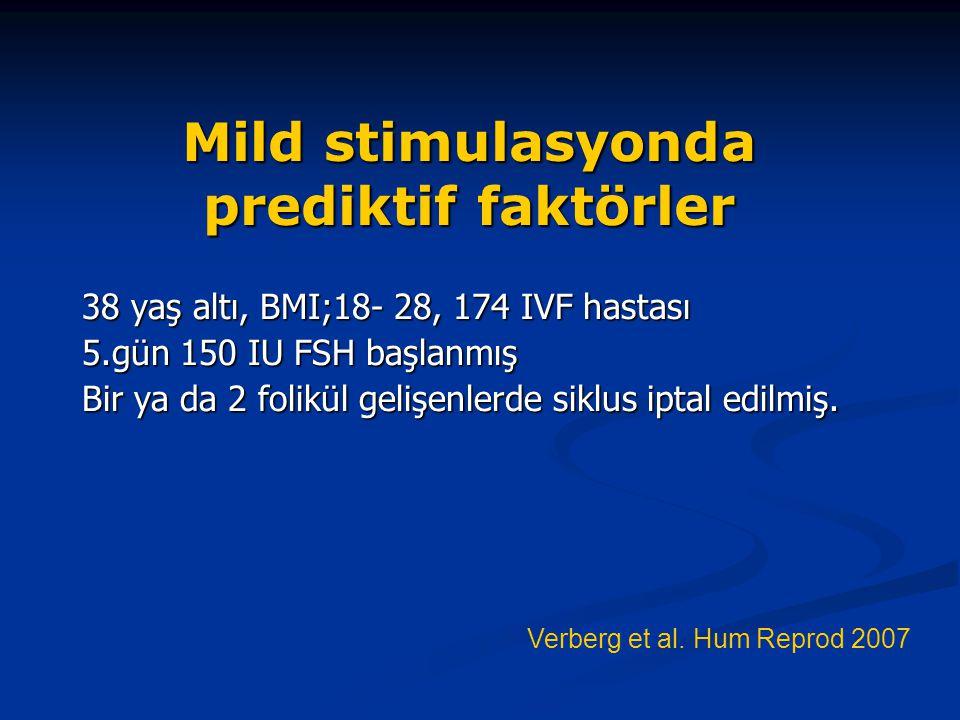 Mild stimulasyonda prediktif faktörler 38 yaş altı, BMI;18- 28, 174 IVF hastası 5.gün 150 IU FSH başlanmış Bir ya da 2 folikül gelişenlerde siklus ipt