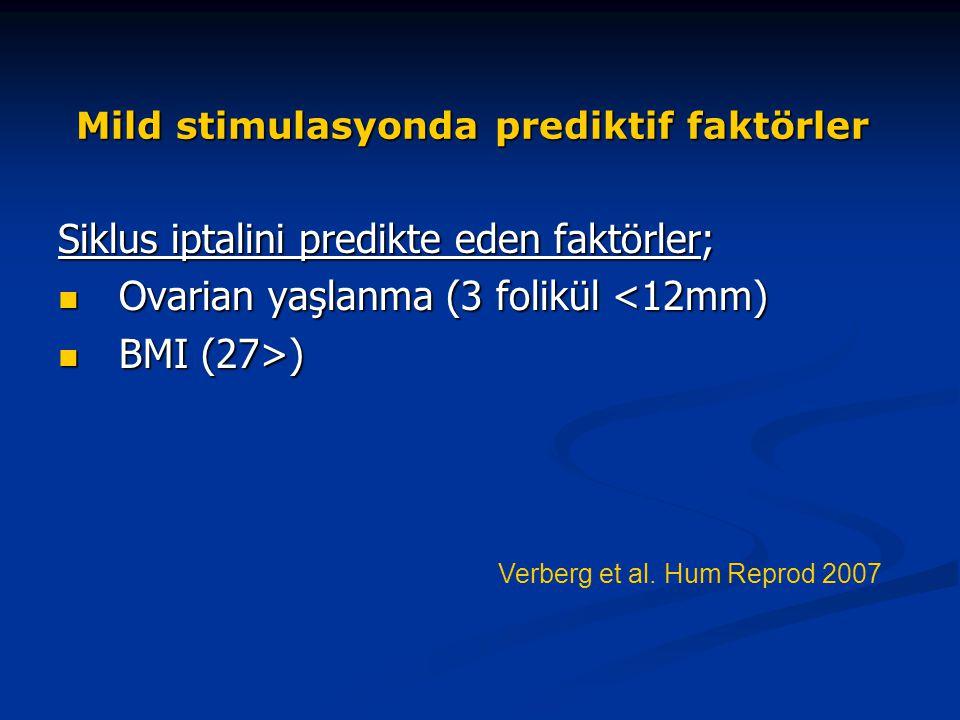 Mild stimulasyonda prediktif faktörler Siklus iptalini predikte eden faktörler; Ovarian yaşlanma (3 folikül <12mm) Ovarian yaşlanma (3 folikül <12mm)