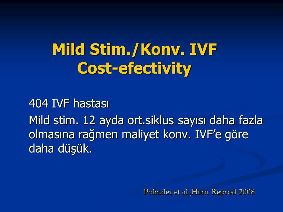 Mild Stim./Konv. IVF Cost-efectivity 404 IVF hastası Mild stim. 12 ayda ort.siklus sayısı daha fazla olmasına rağmen maliyet konv. IVF'e göre daha düş