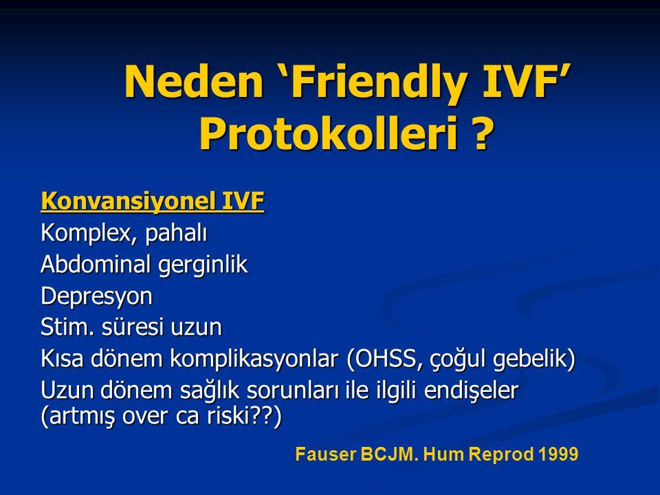 Neden 'Friendly IVF' Protokolleri ? Konvansiyonel IVF Komplex, pahalı Abdominal gerginlik Depresyon Stim. süresi uzun Kısa dönem komplikasyonlar (OHSS