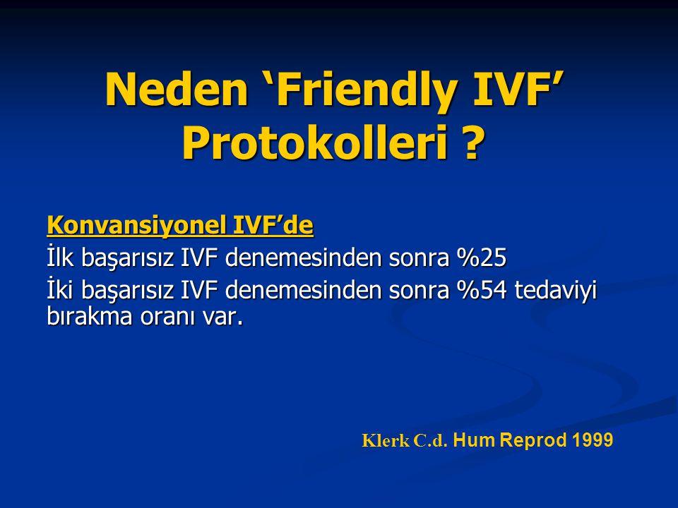 Neden 'Friendly IVF' Protokolleri ? Konvansiyonel IVF'de İlk başarısız IVF denemesinden sonra %25 İki başarısız IVF denemesinden sonra %54 tedaviyi bı
