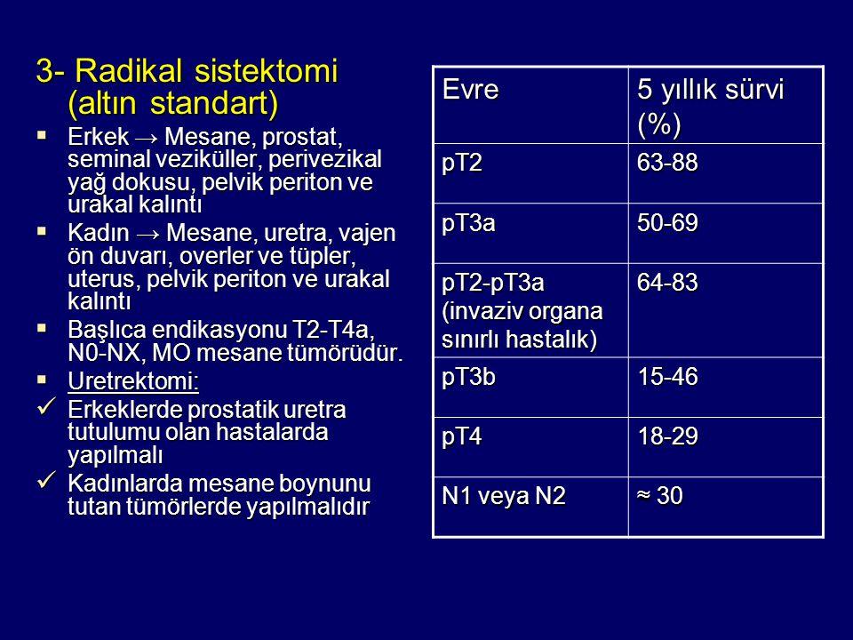 3- Radikal sistektomi (altın standart)  Erkek → Mesane, prostat, seminal veziküller, perivezikal yağ dokusu, pelvik periton ve urakal kalıntı  Kadın
