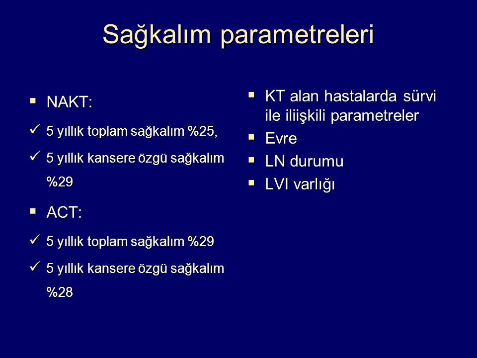 Sağkalım parametreleri  NAKT: 5 yıllık toplam sağkalım %25, 5 yıllık toplam sağkalım %25, 5 yıllık kansere özgü sağkalım %29 5 yıllık kansere özgü sa