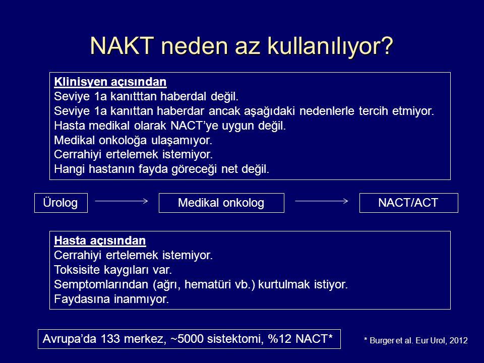 NAKT neden az kullanılıyor? ÜrologMedikal onkologNACT/ACT Klinisyen açısından Seviye 1a kanıtttan haberdal değil. Seviye 1a kanıttan haberdar ancak aş