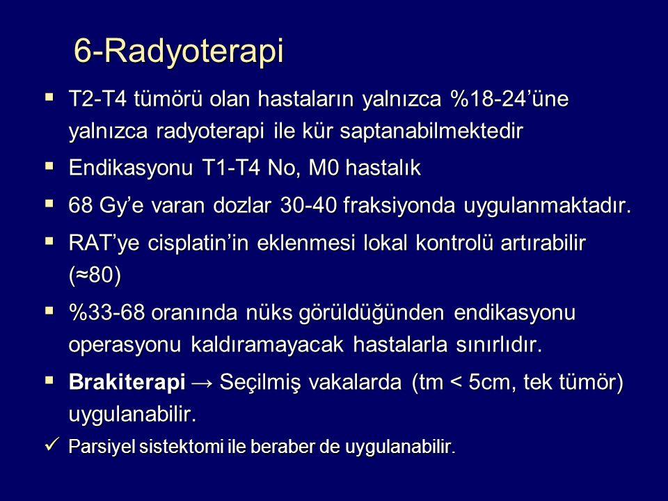  T2-T4 tümörü olan hastaların yalnızca %18-24'üne yalnızca radyoterapi ile kür saptanabilmektedir  Endikasyonu T1-T4 No, M0 hastalık  68 Gy'e varan