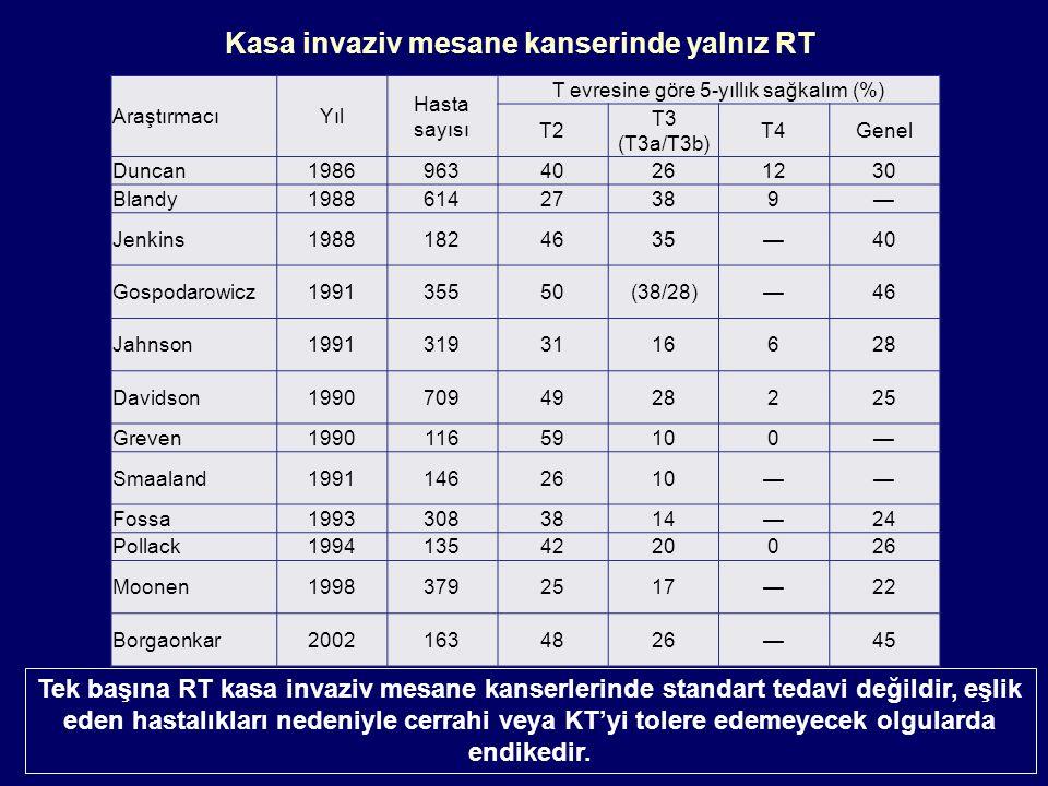 AraştırmacıYıl Hasta sayısı T evresine göre 5-yıllık sağkalım (%) T2 T3 (T3a/T3b) T4Genel Duncan198696340261230 Blandy198861427389— Jenkins19881824635